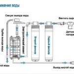 каким образом очищает воду ионизатор для воды