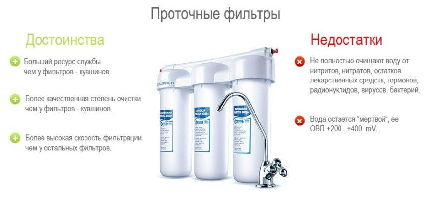 выбираем лучший фильтр принцип работы проточного фильтра для воды