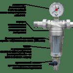 Магистральный обратнопромывочный фильтр