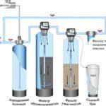 схема монтажа обезжелезивателя воды в дом, дачу