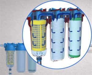 Лучшие магистральные фильтры для воды