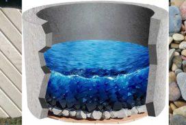 фильтр для воды проточный для дома