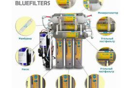 фильтр для воды премиального класса