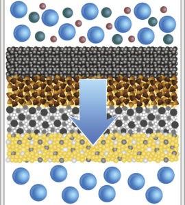 Проточный фильтр для воды. Рейтинг лучших проточных фильтров для очистки воды